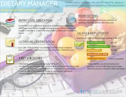 overview of nutrition related occupations dietary manager infograph