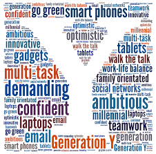millennials we re not the enemy ie3 indoor environment generation y in word collage