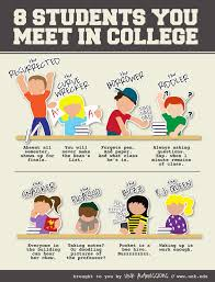unk admissions your college survival guide  8 students you meet in college