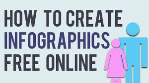 how to create infographics online make infographics out how to create infographics online make infographics out photoshop