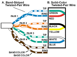wire color codes > wiring diagrams > network solutions support standard 4 pair wiring