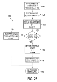 patent us system integrating credit card transactions patent drawing
