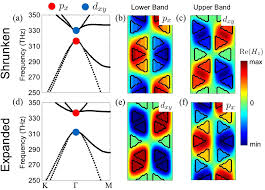 Two-dimensionally confined topological edge states in photonic ...