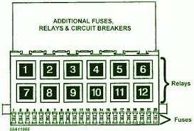 1997 vw jetta fuse box diagram 1997 image wiring 97 vw jetta fuse box diagram jodebal com on 1997 vw jetta fuse box diagram
