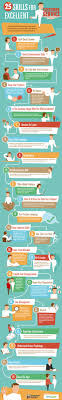 25 skills for excellent customer service visual ly 25 skills for excellent customer service infographic