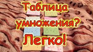 Семья Бровченко. Как легко выучить таблицу умножения ...