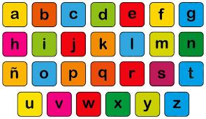 Resultat d'imatges de letras