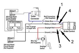 wiring diagram for trailer brakes wiring diagram trailer wiring diagram brakes wire