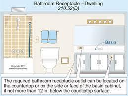 code bathroom wiring: ltbgtfig ecmcbfigx ltbgtfig