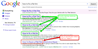 Image result for seo Title Optimization