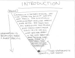 University essays introduction