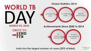 tuberculosis essay essay about middle school life essay essay