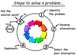 problem management the lovely addict steps to problem solve