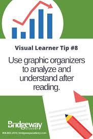 best images about visual learning style tips organizers help visual learners stay focused and better understand content