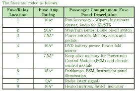 2006 ford f250 super duty radio wiring diagram images 2004 ford f 150 fuse box diagram on wiring for 2011 ford f350 super duty