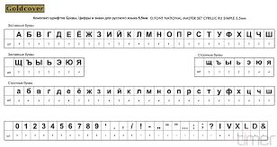 <b>Комплект шрифтов</b> Буквы и Цифры для <b>русского</b> языка 5,5мм ...