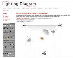 lighting diagram creator lets you easily save and share your light    lighting diagram creator lets you easily save and share your light setups online