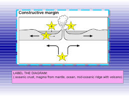 earthquake diagram to label imagesearthquake diagram to label label the diagram oceanic
