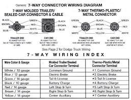 2001 dodge ram 3500 trailer wiring diagram wiring diagram 1997 dodge radio wiring diagram jodebal