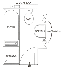 designing bathroom layout: sweet small bathroom layouts with tub