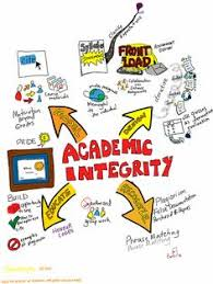 columnist  articles and the originals on pinterestacademic honesty   google search