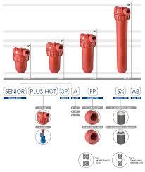"<b>Колба фильтра</b> 10"" Atlas Filtri для горячей <b>воды</b> Plus HOT 1/2"" 3P ..."