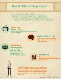 how to write a college essay ly how to write a college essay infographic