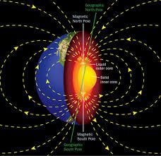 Risultati immagini per Earth's magnetic field flipped