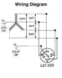 nema l r wiring diagram nema image wiring diagram nema l14 30p wiring diagram wiring diagram on nema l14 30r wiring diagram