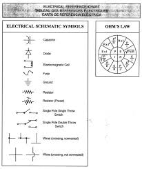 symbol wiring diagram in addition automotive electrical diagram        automotive electrical diagram symbols on symbol wiring diagram