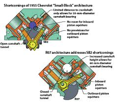 94 s10 starter wiring diagram images chevy alternator wiring truck under hood wiring diagram as well 1981 corvette