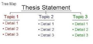 write your thesis statement for your quotcell phones in education  when writing your thesis statement you have to state your position on your topic ex animal testing shouldshould not be legal because