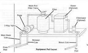 pentair booster pump wiring diagram pentair image pentair pool pump parts pentair image about wiring diagram on pentair booster pump wiring diagram