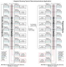 sonifex rb fs82 audio failover switcher 8 main i o 2 standby i o rb fs82 diagram