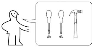 ikea assembly instructions assembling ikea chair