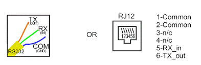 rj12 jack wiring car wiring diagram download tinyuniverse co Usb To Rs232 Wiring Diagram rs232 to usb wiring diagram electronics workshop department of rj12 jack wiring usb to rs wiring diagram wiring diagrams and schematics wiring diagram usb usb to rs232 circuit diagram