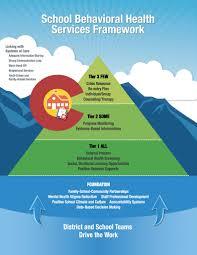 the colorado education initiative colorado framework for school colorado framework for school behavioral health