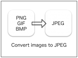 JPEG Converter-PNG/GIF to JPEG - Android Apps on Google Play