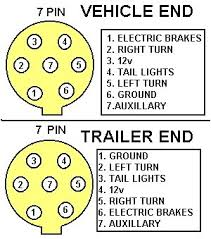 trailer wiring tips here s the other type and the most current and common being flat pins the round housing not to be confused the mentioned above type this type