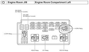 toyota opa fuse box diagram toyota wiring diagrams online