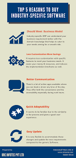 reasons to choose industry specific software top infographic
