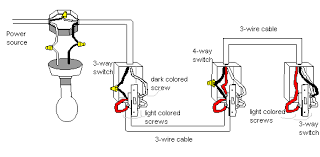 hubbell wiring diagram hubbell pole light switch wiring diagram hubbell pole light switch wiring diagram wiring diagram handyman usa wiring a 3 way or 4