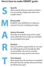ideas about smart goal setting on pinterest   measurable        ideas about smart goal setting on pinterest   measurable goals  data binders and student goals