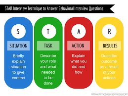 how to demonstrate problem solving skills on your resume and at how to demonstrate problem solving skills on your resume and at interview