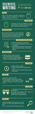 research4lifetips for writing a research paper research4life writing a research paper
