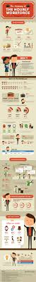 the anatomy of the hourly workforce infographic holy kaw