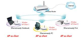 router wiring diagram wiring diagram and hernes verizon fios inter wiring diagram auto