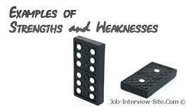 examples of strengths and weaknesses list of strengths and weaknesses