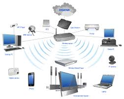 wireless router network diagram   what is a wireless network    wireless router network diagram