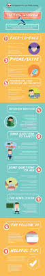 good advice and planning before an interview can settle your infographic tefl interview